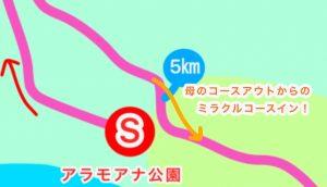 ホノルルマラソンコースアウト